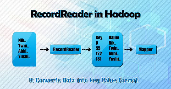 Hadoop RecordReader