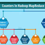 Hadoop Counter