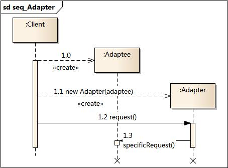 seq_Adapter